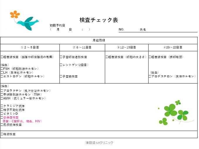 f:id:tsudanuma_ivf_clinic:20210414151102p:plain