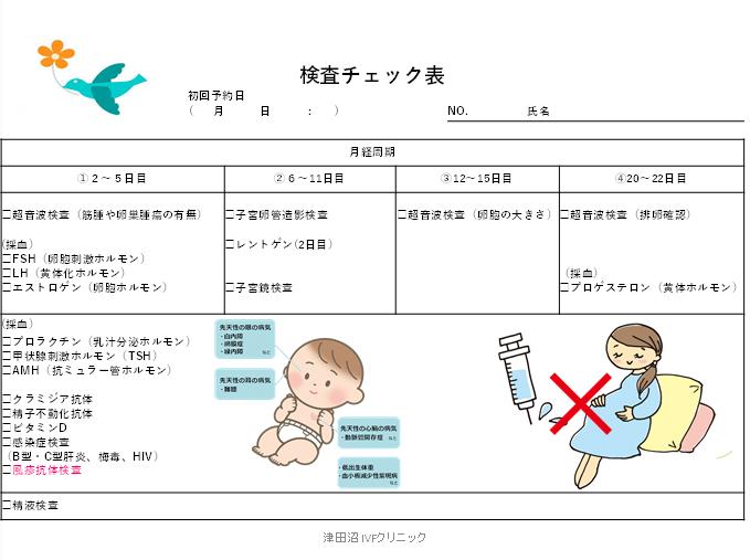f:id:tsudanuma_ivf_clinic:20210414151143p:plain