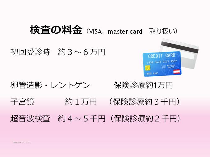 f:id:tsudanuma_ivf_clinic:20210414151729p:plain