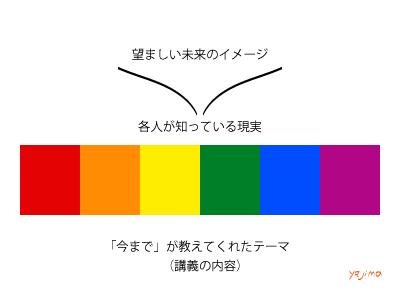 f:id:tsuduri-te:20160615105149p:plain