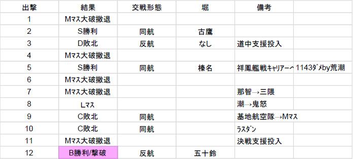 f:id:tsugayuki:20180909225221j:plain