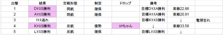 f:id:tsugayuki:20190901195415j:plain
