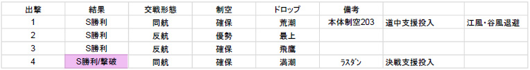 f:id:tsugayuki:20190907122644j:plain