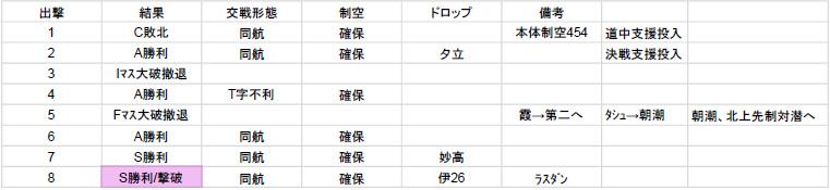 f:id:tsugayuki:20190908154428j:plain