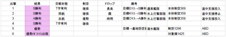 f:id:tsugayuki:20190914134004j:plain