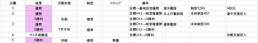 f:id:tsugayuki:20190915005023j:plain