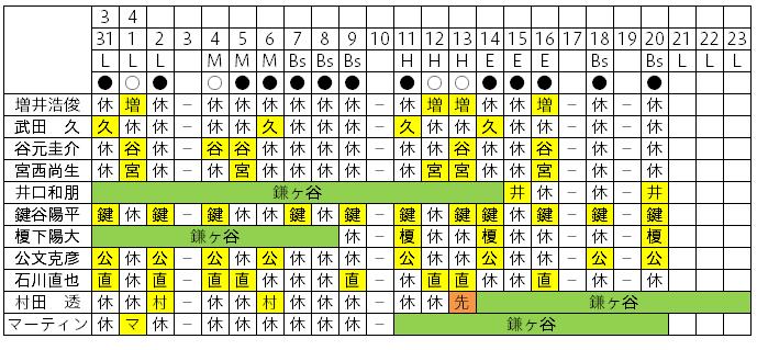 f:id:tsugecha:20170420221844p:plain
