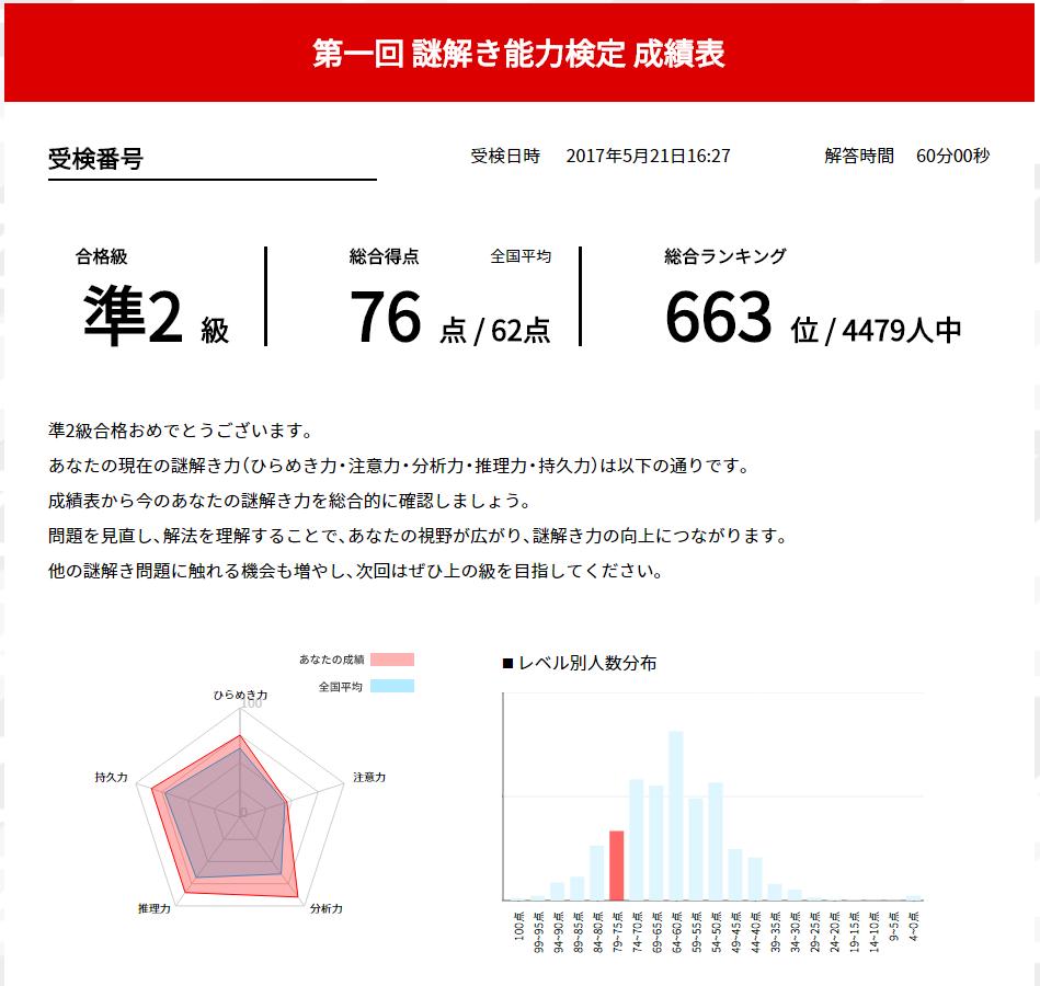 f:id:tsugecha:20170522062800p:plain