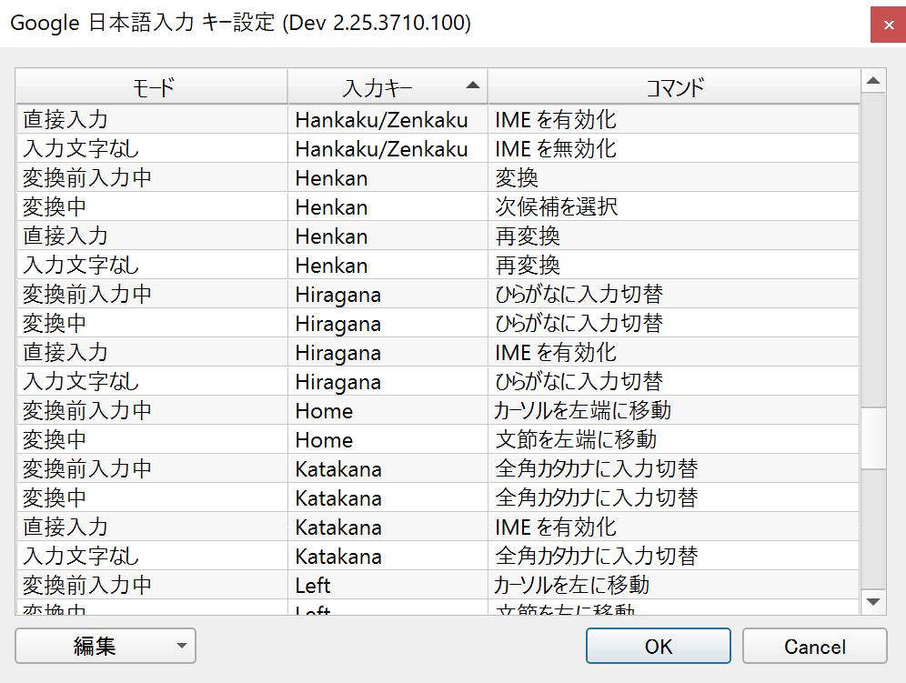 f:id:tsugihairetsu:20200118182341p:plain