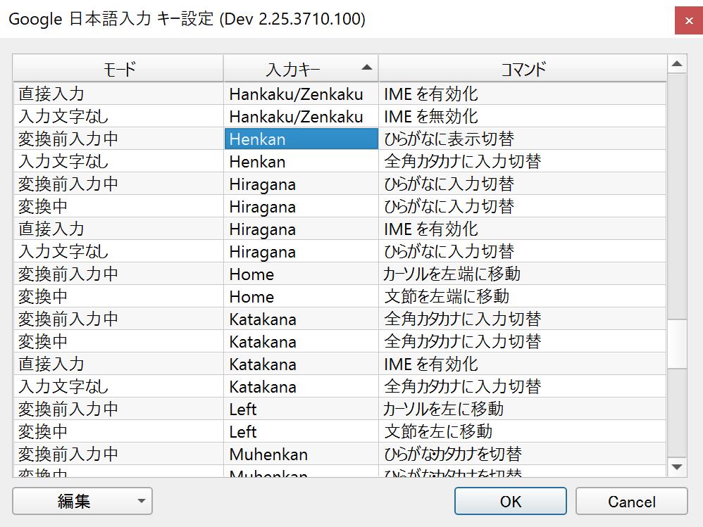 f:id:tsugihairetsu:20200118191355p:plain