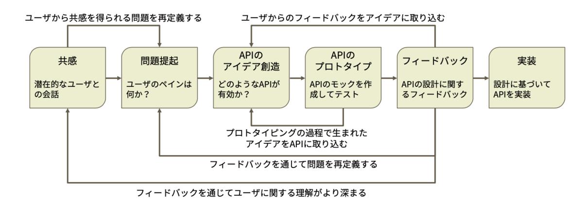 f:id:tsugimot:20201031222413p:plain