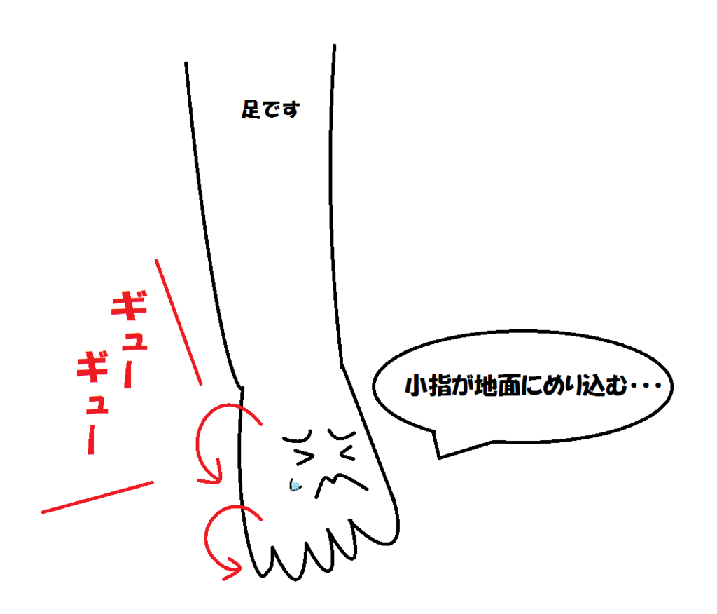 f:id:tsuikannashiko:20170509232215p:plain