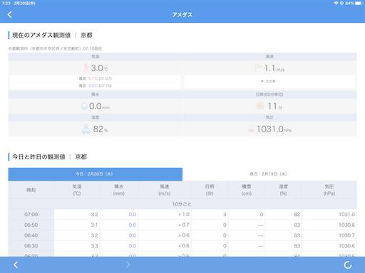 f:id:tsuji-shinkyuin:20200220073155p:image