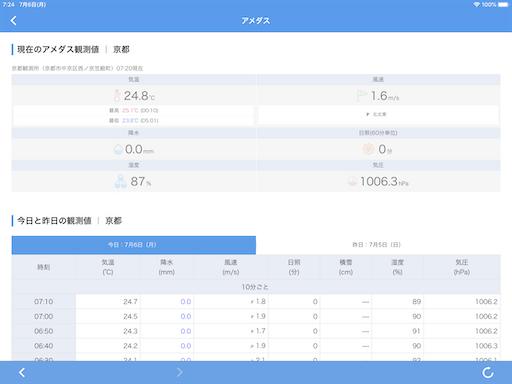 f:id:tsuji-shinkyuin:20200706075304p:image