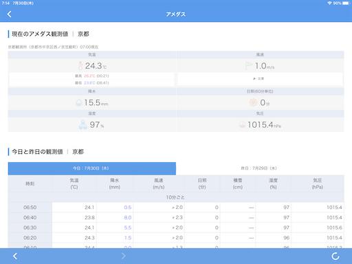 f:id:tsuji-shinkyuin:20200730081430p:image
