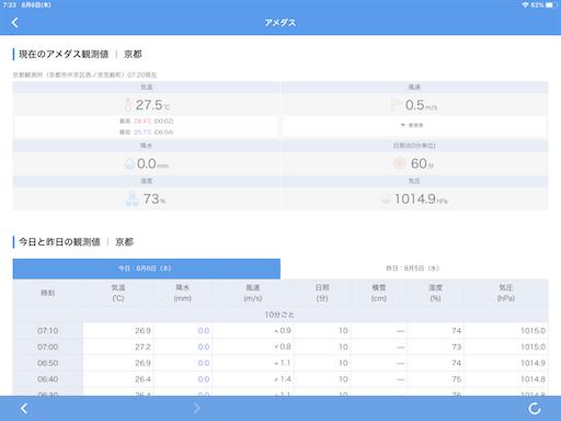 f:id:tsuji-shinkyuin:20200806074230p:image