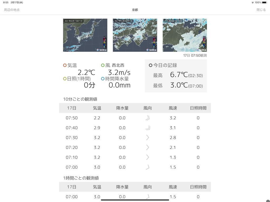 f:id:tsuji-shinkyuin:20210217080901p:image