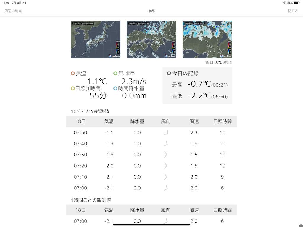 f:id:tsuji-shinkyuin:20210218081110p:image