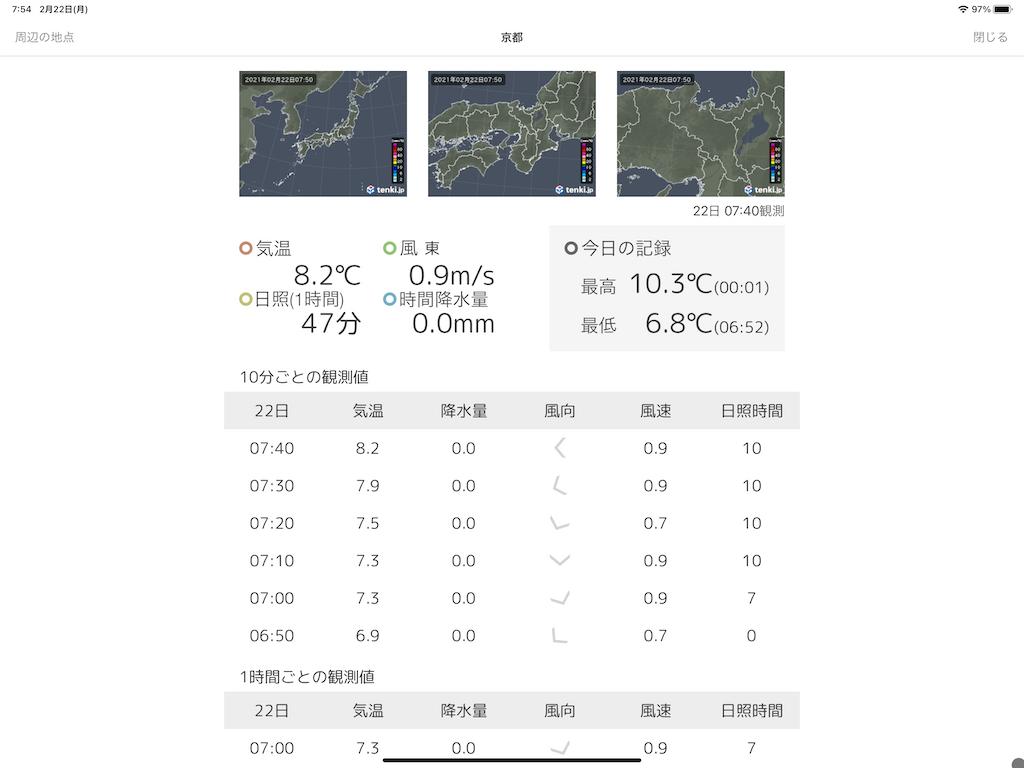 f:id:tsuji-shinkyuin:20210222075804p:image