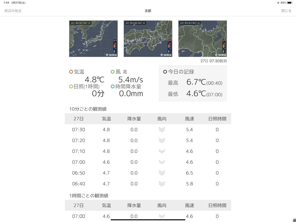 f:id:tsuji-shinkyuin:20210227075554p:image