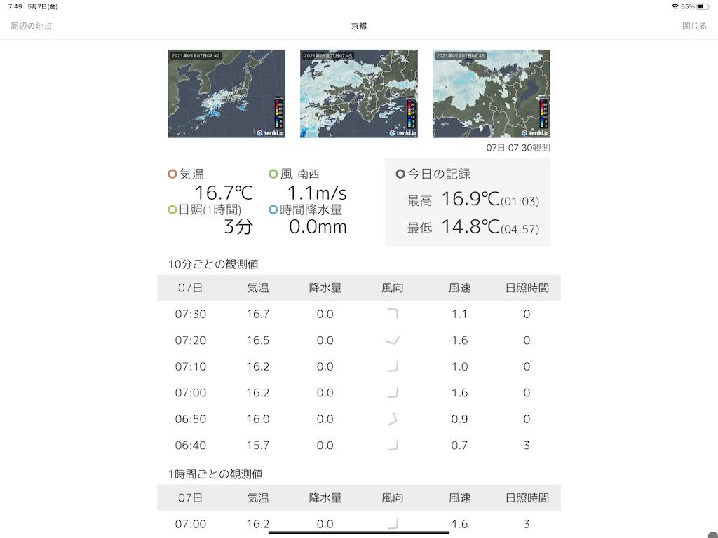 f:id:tsuji-shinkyuin:20210507075322p:image