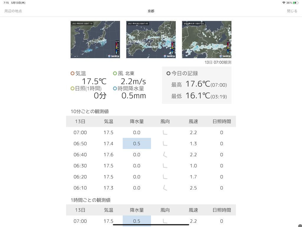 f:id:tsuji-shinkyuin:20210513080249p:image