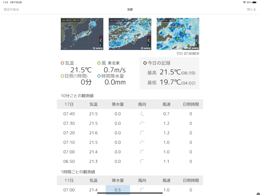 f:id:tsuji-shinkyuin:20210517075701p:image