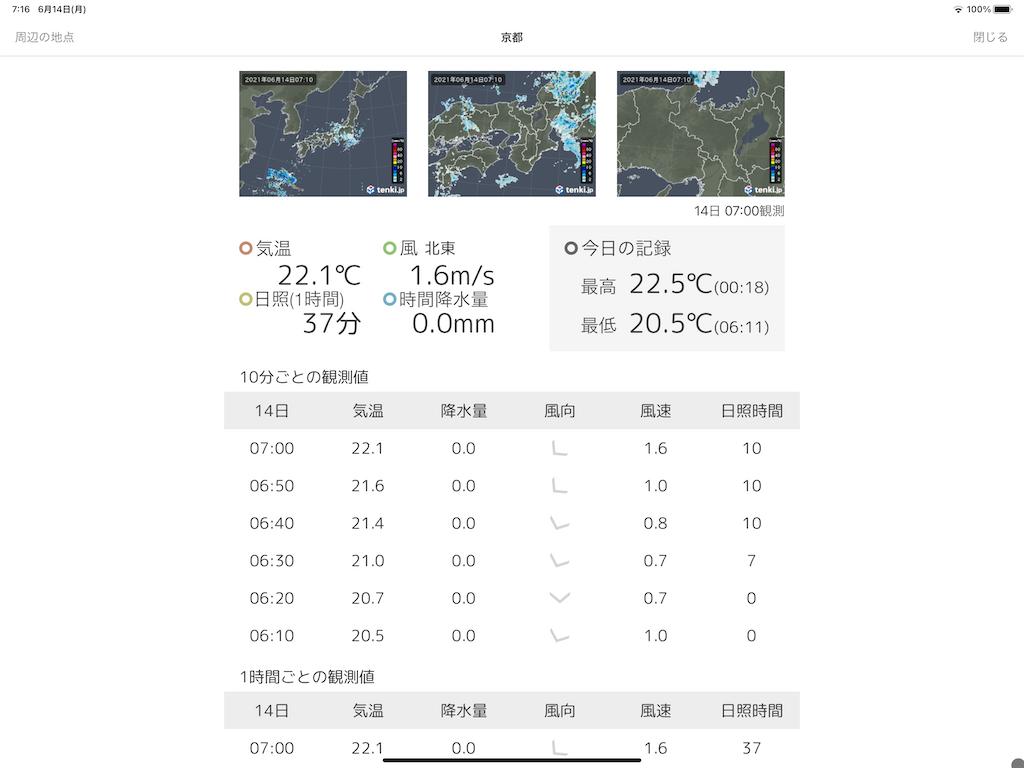f:id:tsuji-shinkyuin:20210614075753p:image