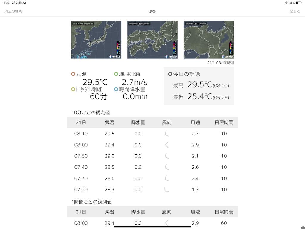 f:id:tsuji-shinkyuin:20210721082611p:image