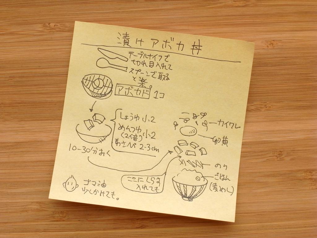 f:id:tsujimeshi:20190208115933j:plain