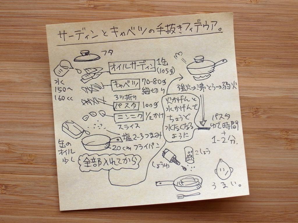 f:id:tsujimeshi:20190226174401j:plain