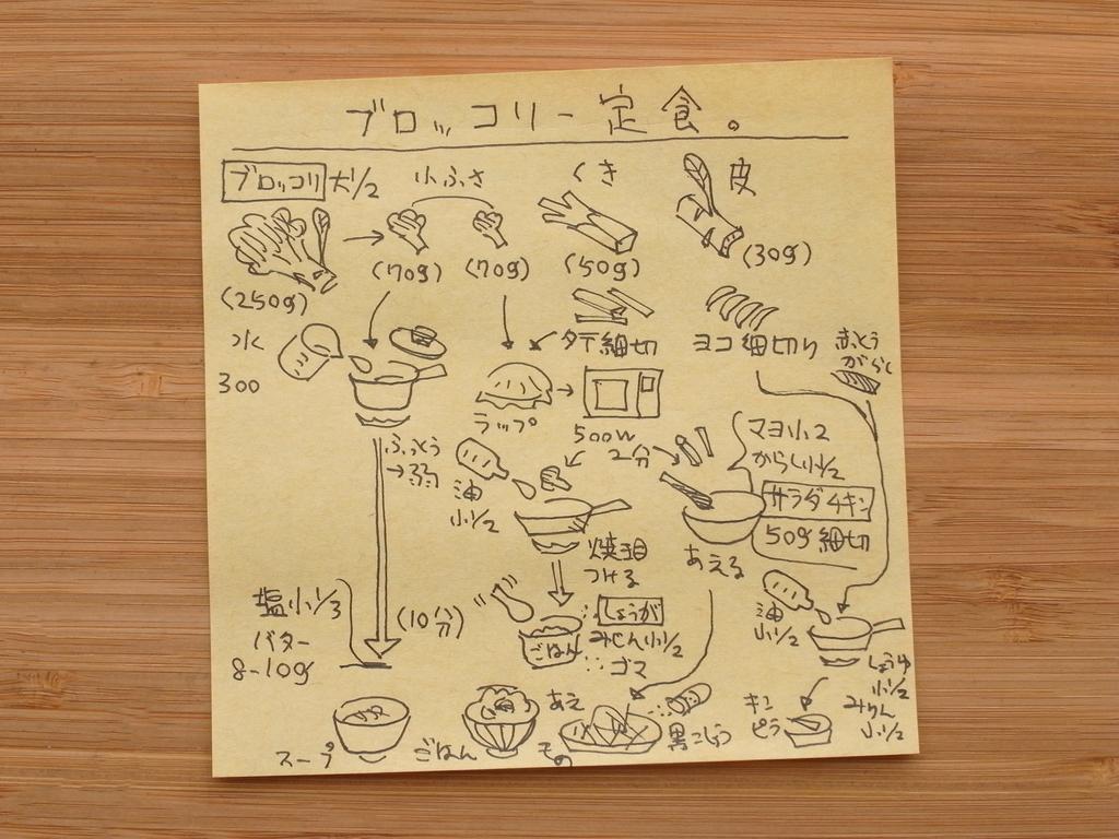 f:id:tsujimeshi:20190312171358j:plain