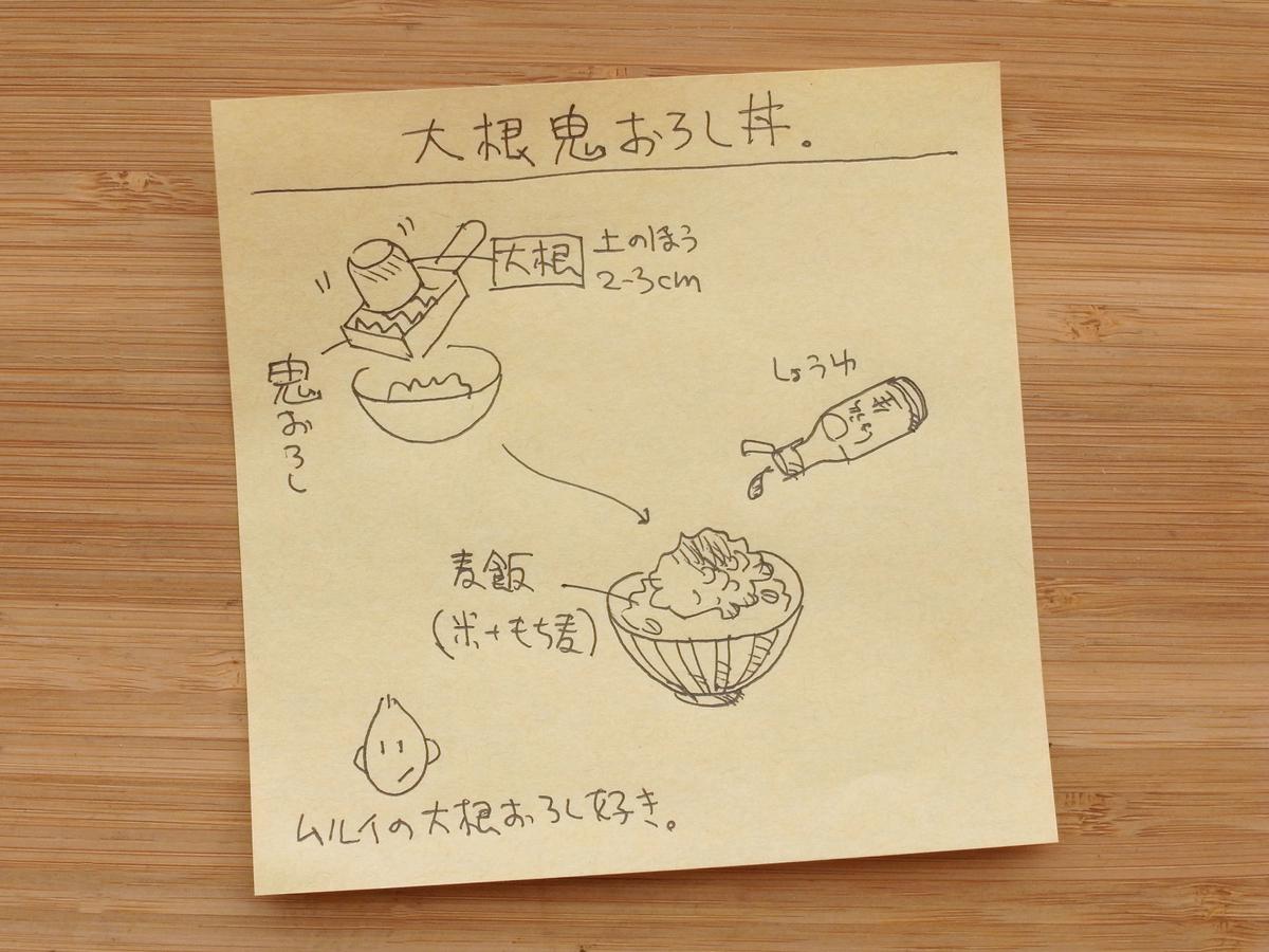 f:id:tsujimeshi:20190409183216j:plain
