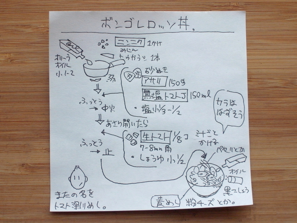 f:id:tsujimeshi:20190516145504j:plain
