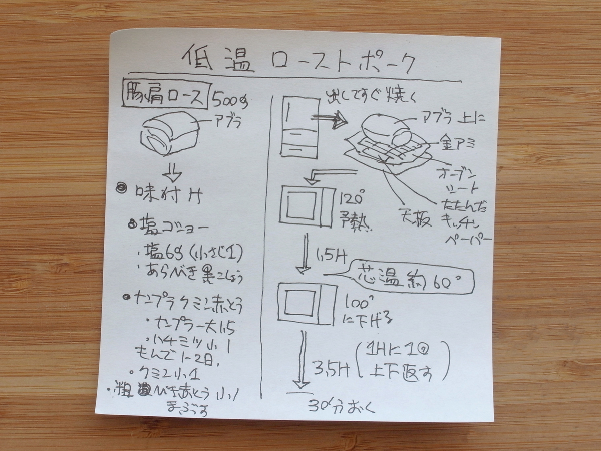 f:id:tsujimeshi:20190528183513j:plain