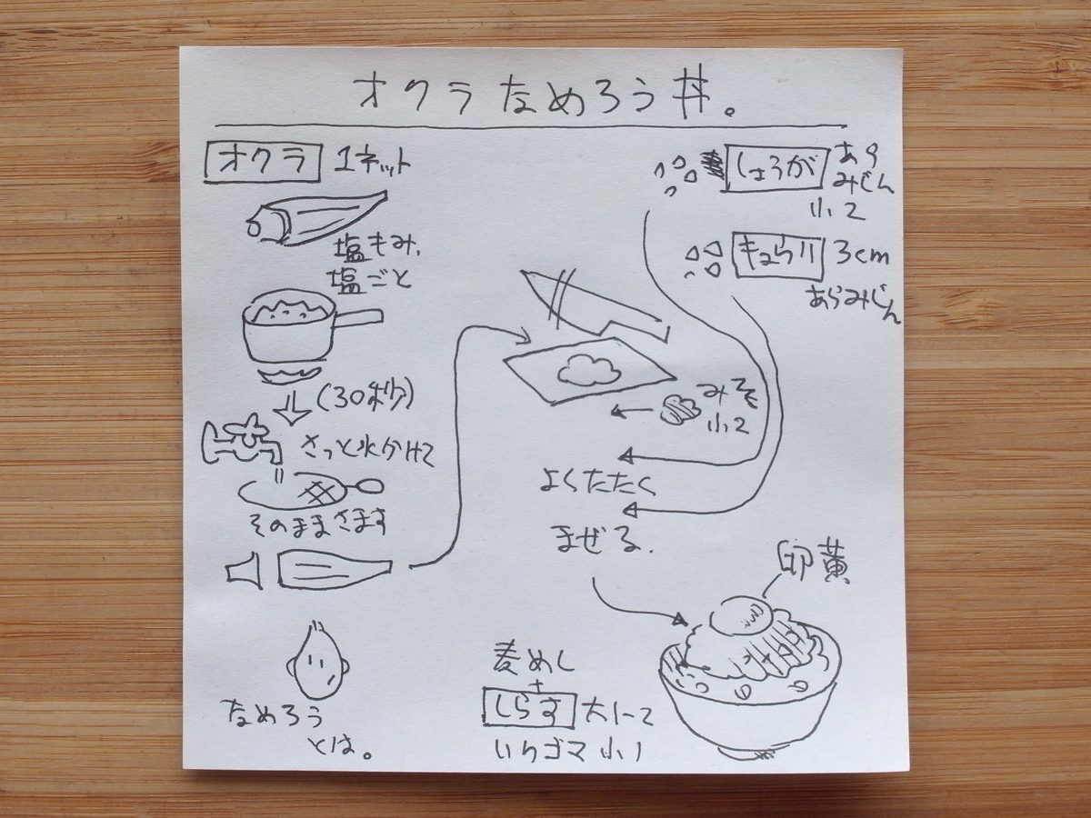f:id:tsujimeshi:20190709170233j:plain