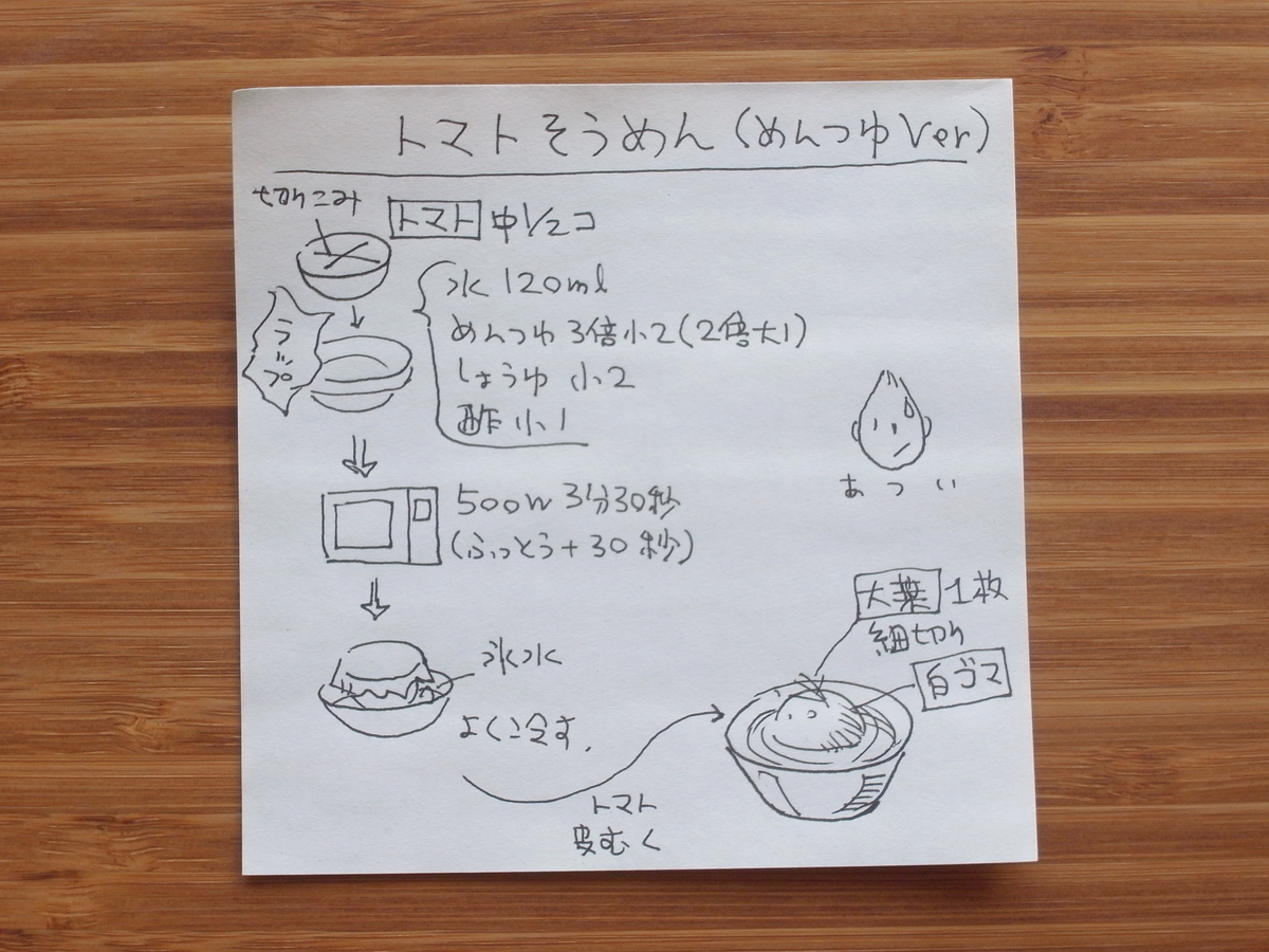 f:id:tsujimeshi:20190807063408j:plain