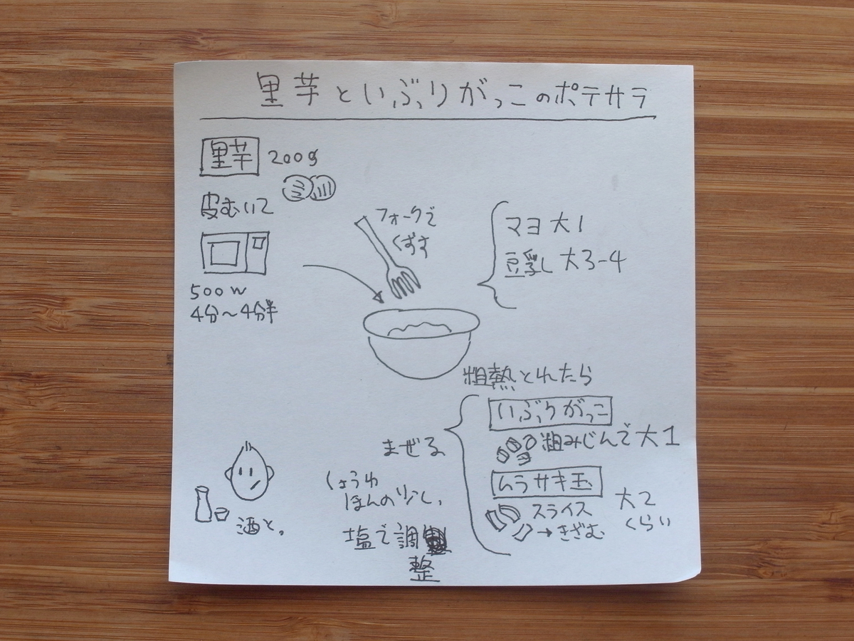f:id:tsujimeshi:20191023143213j:plain