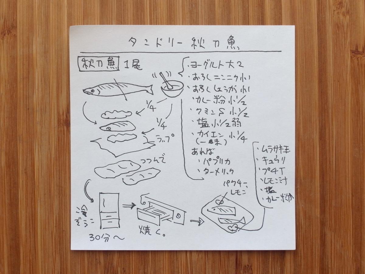 f:id:tsujimeshi:20191106141202j:plain