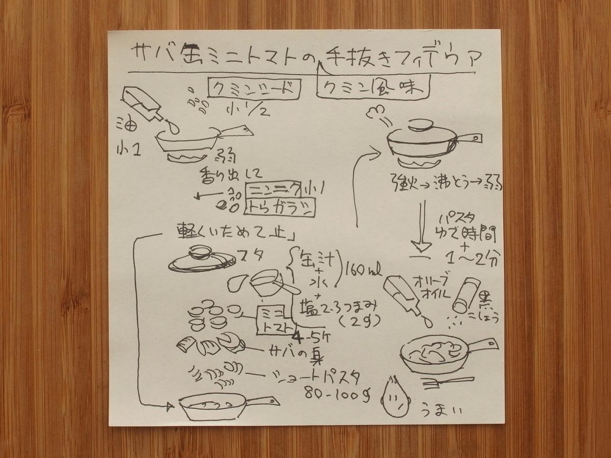 f:id:tsujimeshi:20191203183738j:plain