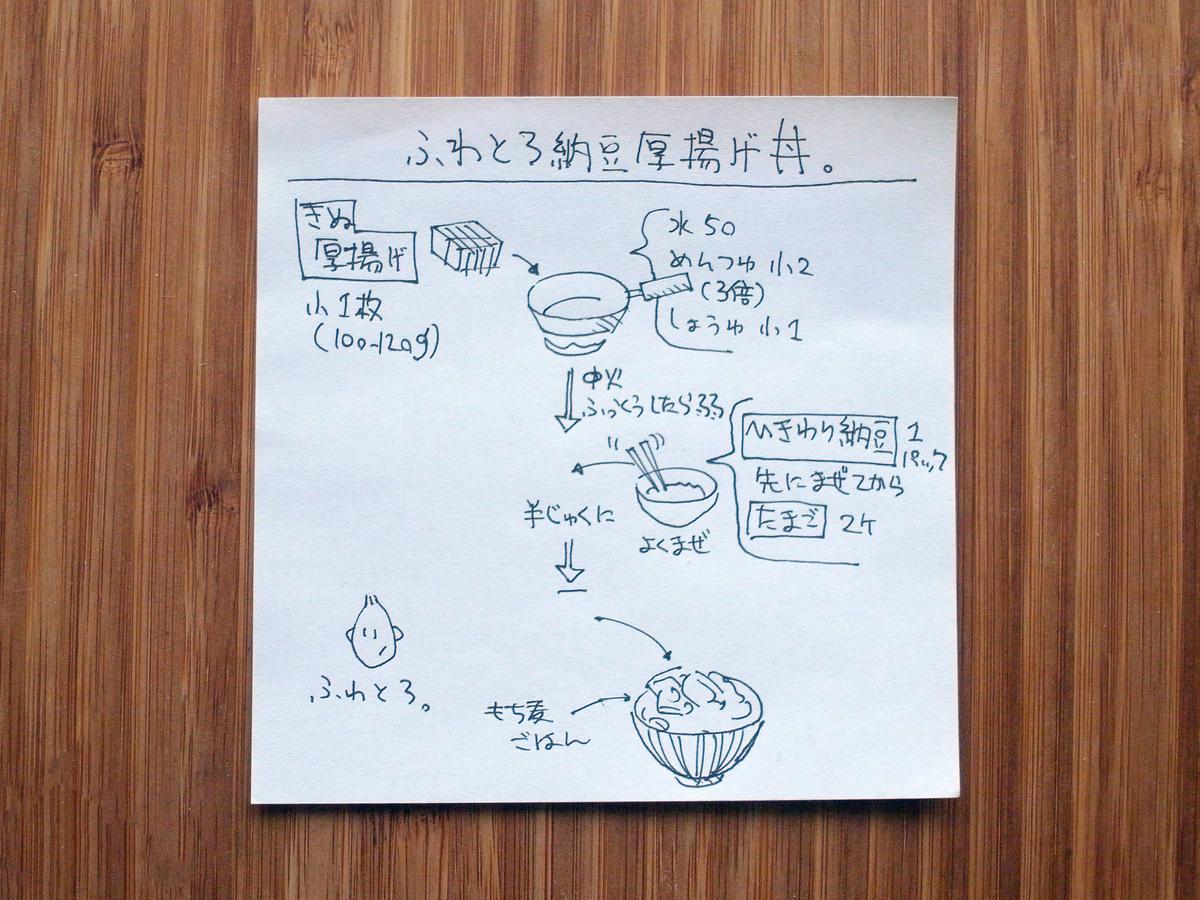 f:id:tsujimeshi:20200107183057j:plain