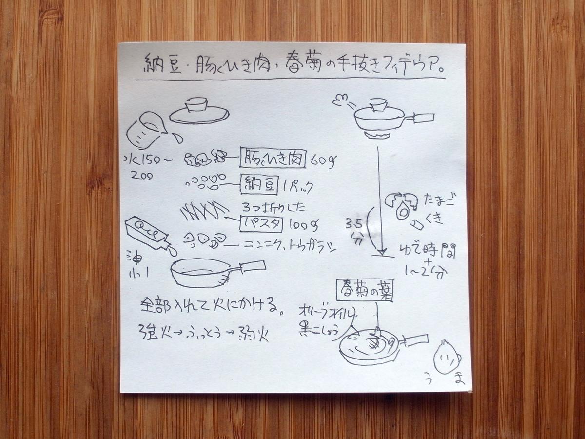 f:id:tsujimeshi:20200205111742j:plain