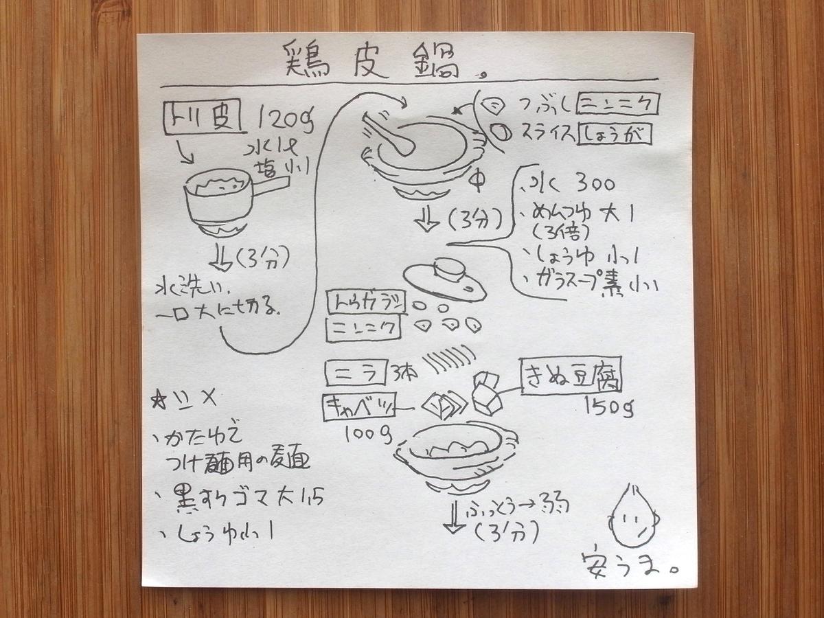 f:id:tsujimeshi:20200317170346j:plain
