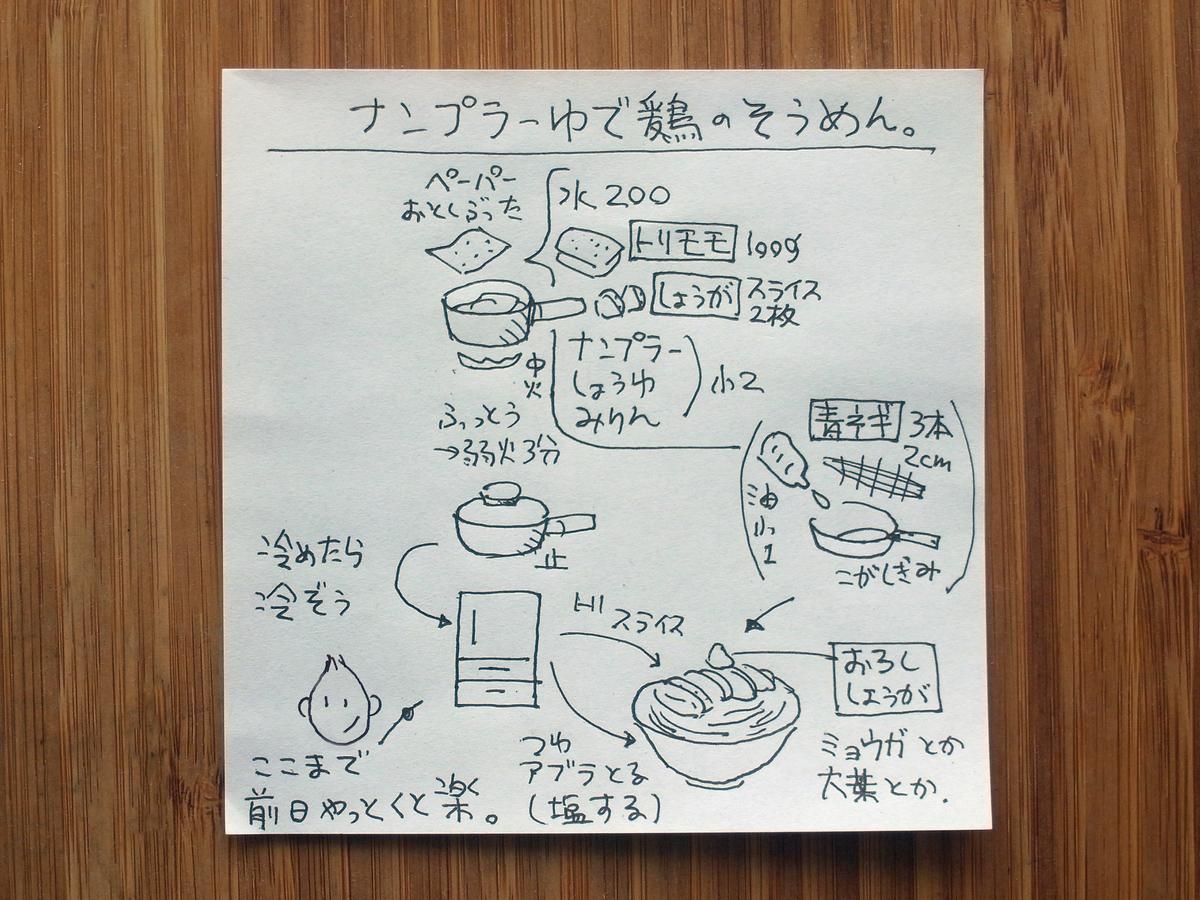 f:id:tsujimeshi:20200507111954j:plain