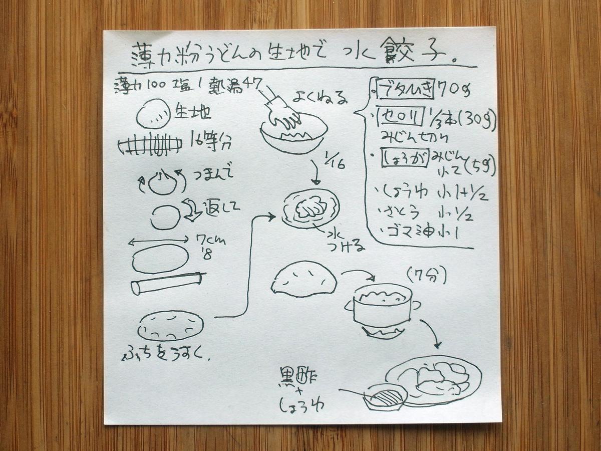 f:id:tsujimeshi:20200527201128j:plain