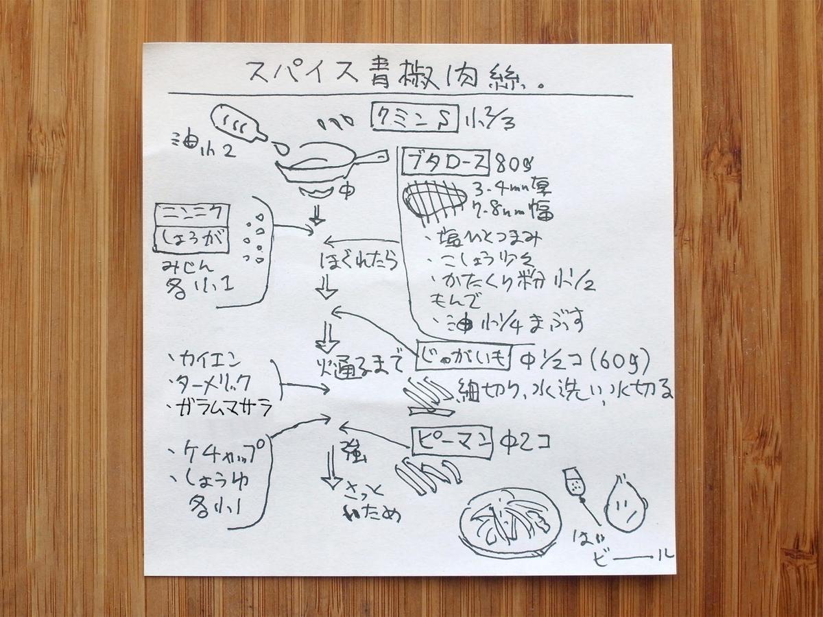 f:id:tsujimeshi:20200610183402j:plain