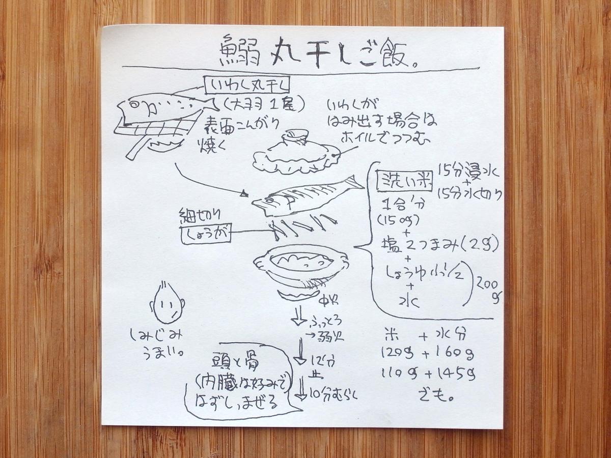 f:id:tsujimeshi:20200618171302j:plain