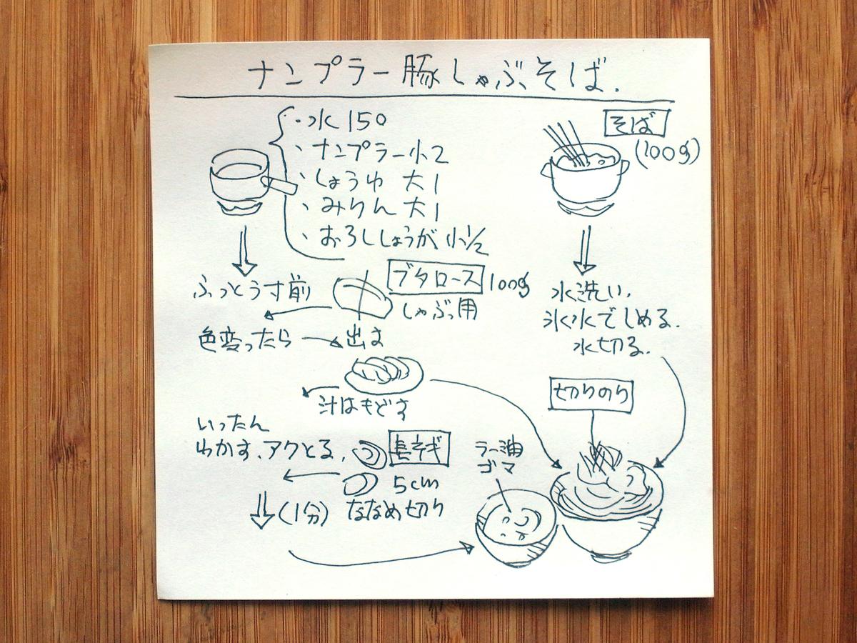 f:id:tsujimeshi:20200623155525j:plain