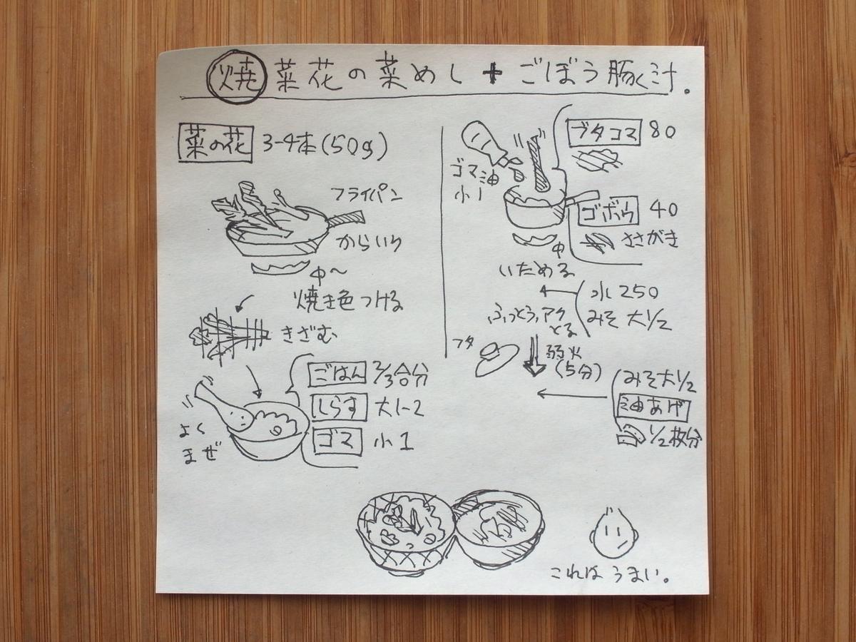 f:id:tsujimeshi:20210331162235j:plain