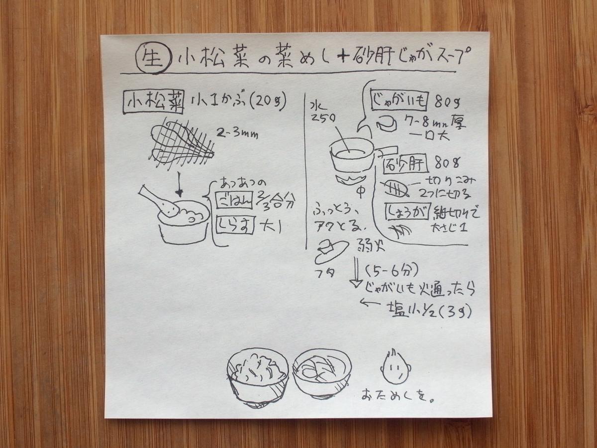 f:id:tsujimeshi:20210409172158j:plain